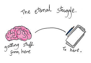 How to make a essay conclusion